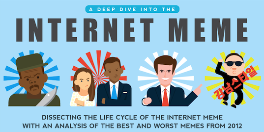 a-deep-dive-into-the-internet-meme